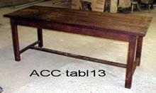 ACC TABL13