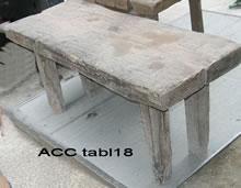 ACC TABL18