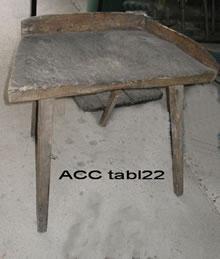 ACC TABL22