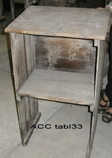ACC TABL33