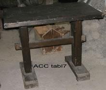 ACC TABL7
