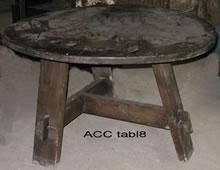 ACC TABL8
